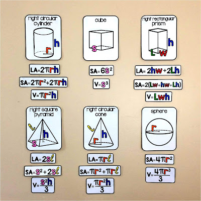 FREE Math Word Wall for Surface Area and Volume