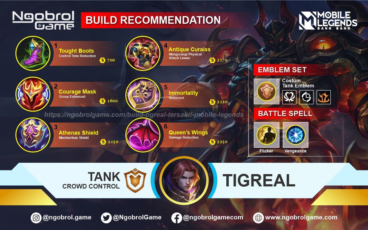 Build Tigreal Top Global Tersakit Mobile Legends