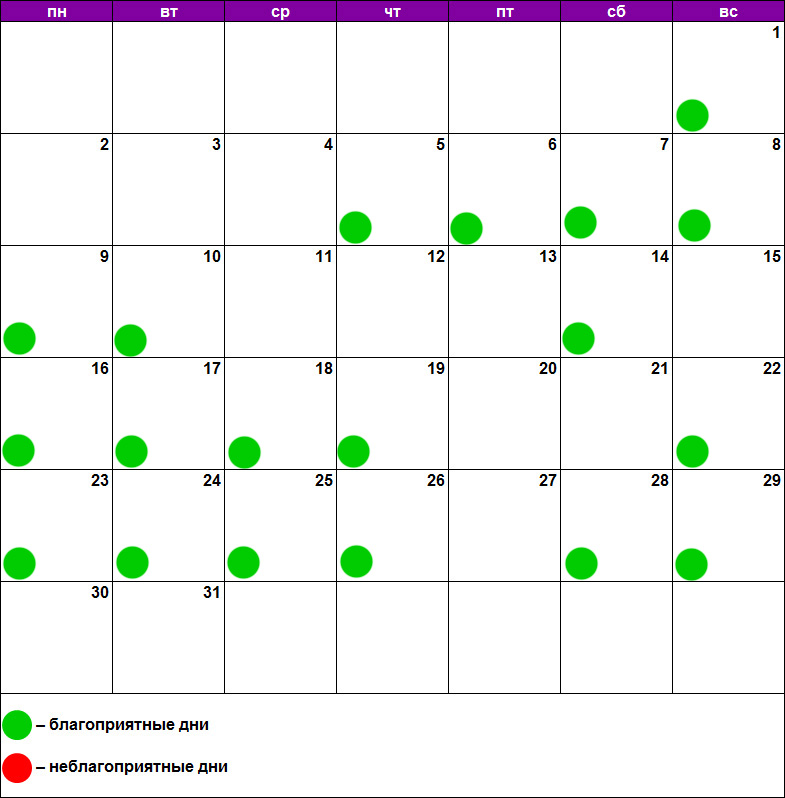 Лунный календарь наращивания июль 2018