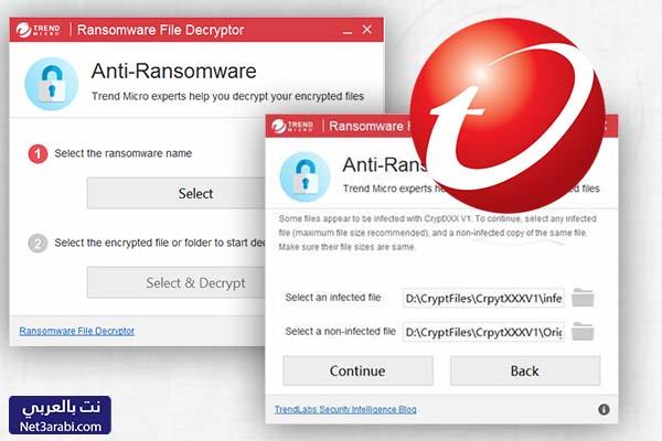 ادوات ازالة فيروس الفدية Ransomware