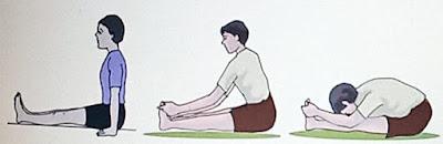 Paschimottanasana Benefits.