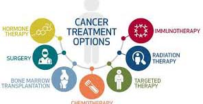 """Dr. Michael Gaziano who is the Harvard Medical School professor and a front-line writer of the research recently published in the """"American Medical Association Journal' says that regardless of the insufficient data available for the proof of reduction of cancer risk by daily intake of multivitamin, however, many people take multivitamins for the same purpose. He further said that our latest research shows significant reduction in the treatment of cancer by way of taking multivitamin on a daily basis."""
