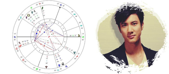 Wiki Wang Leehom birth chart horoscope and personality traits