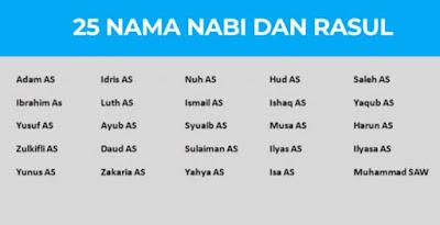 25 Nama Nabi dan Rasul Allah
