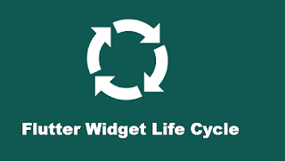 flutter widget lifecycle diagram