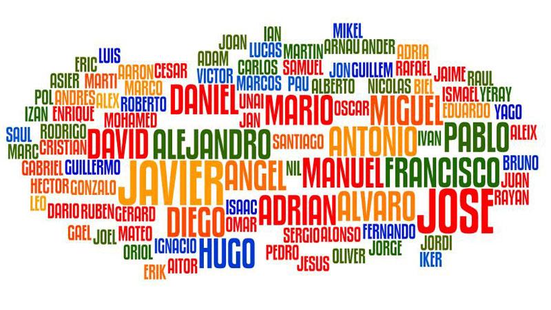 Los 100 Nombres Mas Populares En Español Nombres Para Bebes Varones