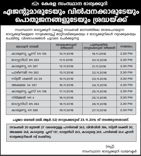 Kerala%2BLottery%2Bresult