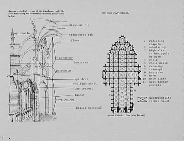 kenney mencher  survey and ap level art history  romanesque and gothic architecture