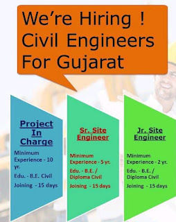 ITI, Diploma BE Civil Engineers Jobs Vacancy In Construction Company For Gujarat Project | Apply Online