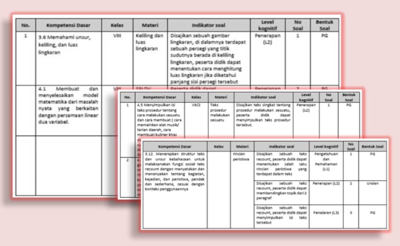Komponen dan Langkah Menyusun Kisi-Kisi Soal HOTS Untuk SMP MTs