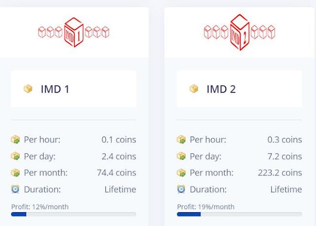 Imdbux profit sharing