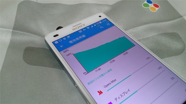 Xperia Z3 Compact SO-02G バッテリー残量