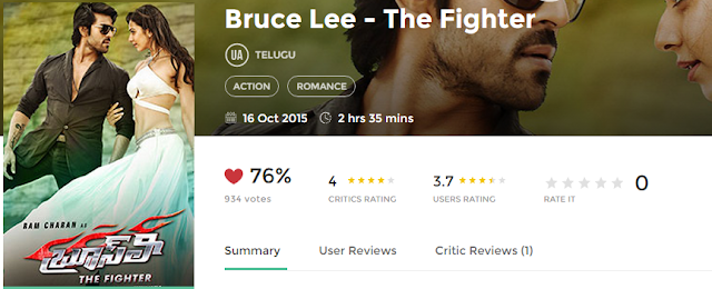 Bruce Lee The Fighter 2015 Telugu Movie 300MB and 700Mb Free