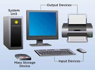 Pengertian komputer secara umum yakni sebuah perangkat elektronik yang digunakan untuk m Pengertian Komputer, Fungsi, Komponen, dan Jenis-Jenisnya