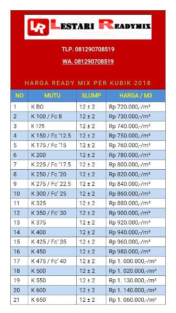 Harga Jual beton Ready mix Pulo Gadung 2018