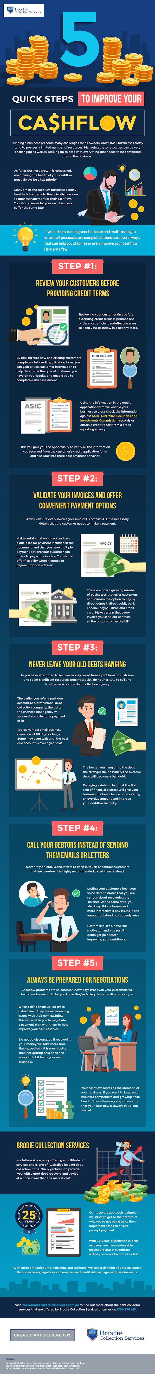 5 Quick Steps To Improve Your Cashflow #infographic
