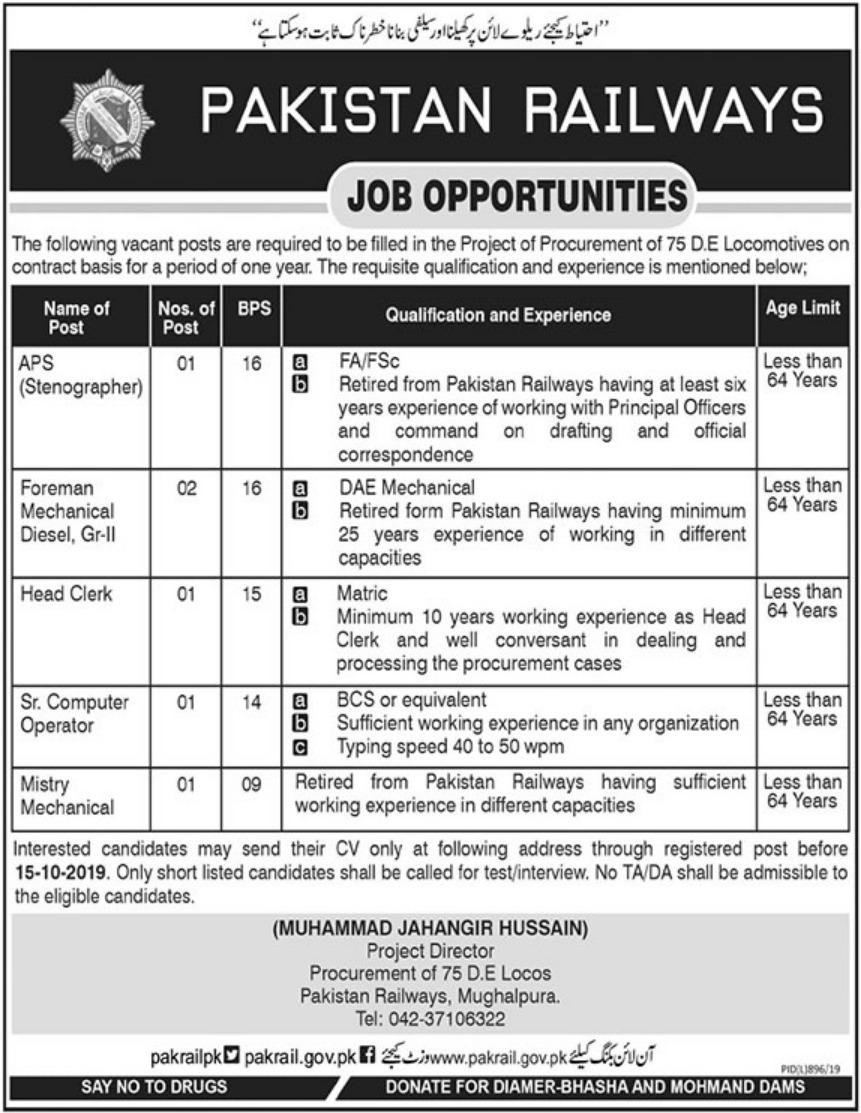 Pakistan Railway Jobs 2019