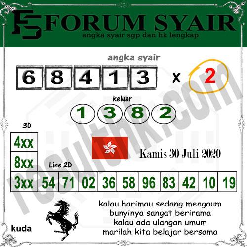 Forum syair hk Kamis 30 juli 2020