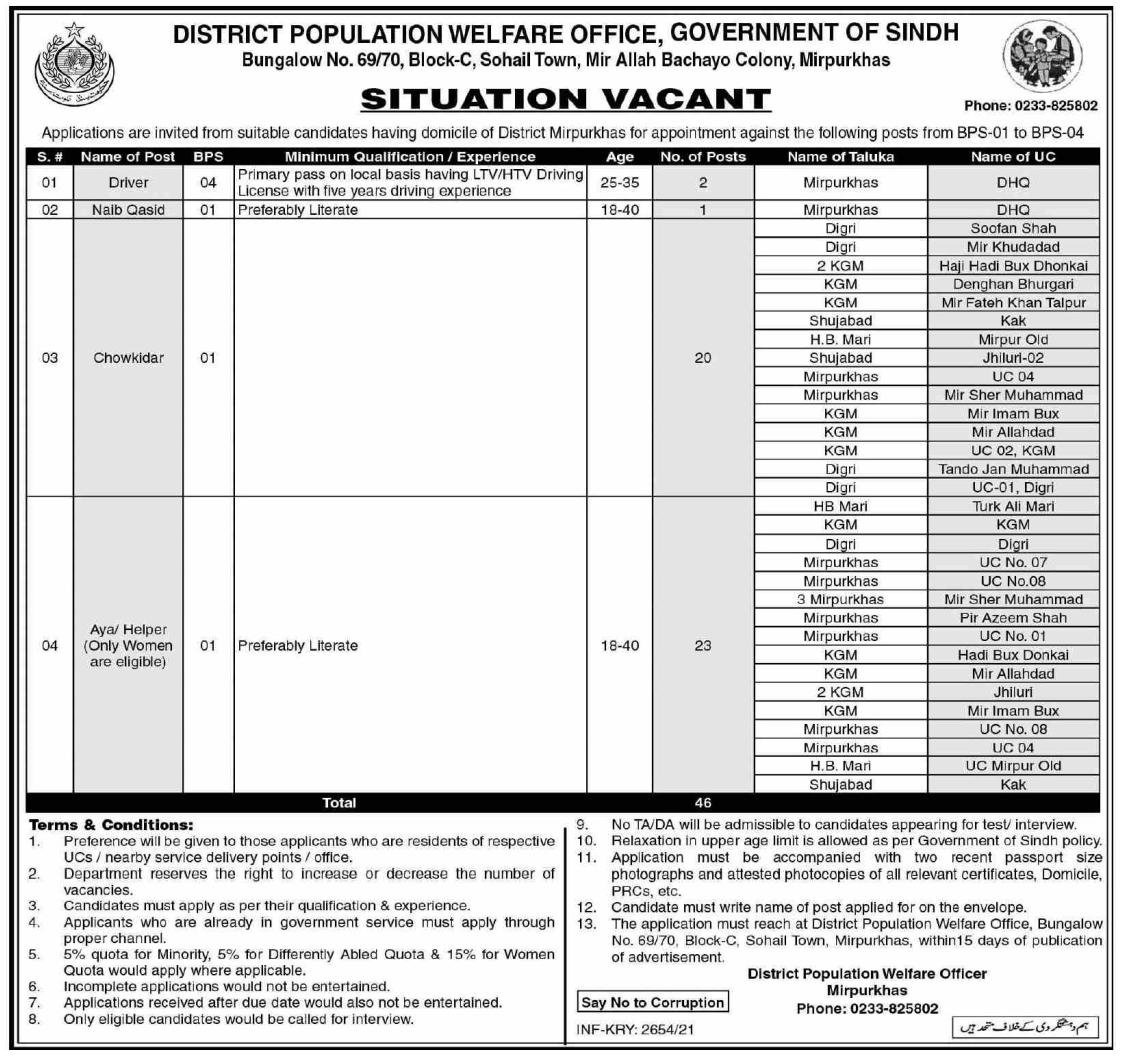 District Population Welfare Office Mirpur Khas Jobs 2021
