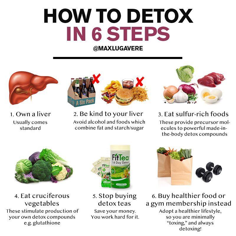 qual è la dieta detox al limone funzionale