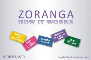 turn-airtime-to-cash-using-zoranga