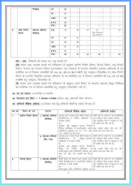 latest-govt-jobs-uttarakhand-public-service-commission-ukpsc-assistant-engineer-ae-recruitment-indiajoblive.com_page-0005