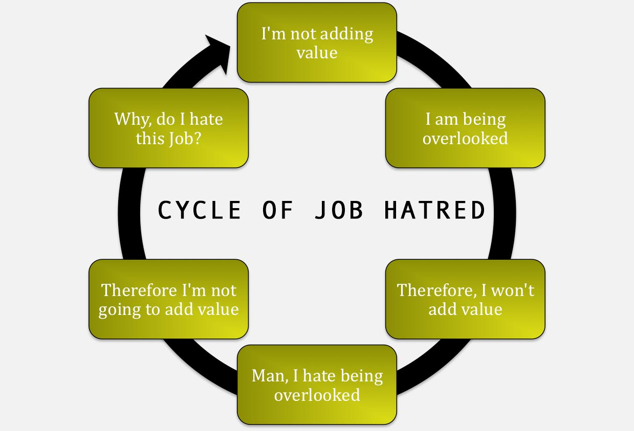 Hate Your Job Quotes Hd Wallpapers Home Design