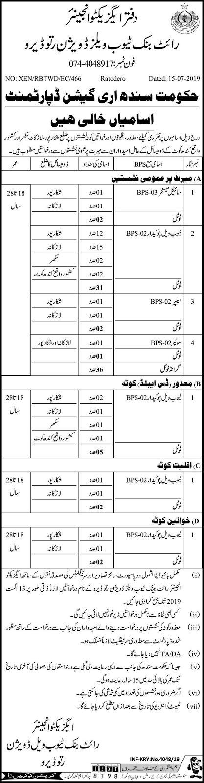 Irrigation Department Govt Of Sindh Jobs 2019 July