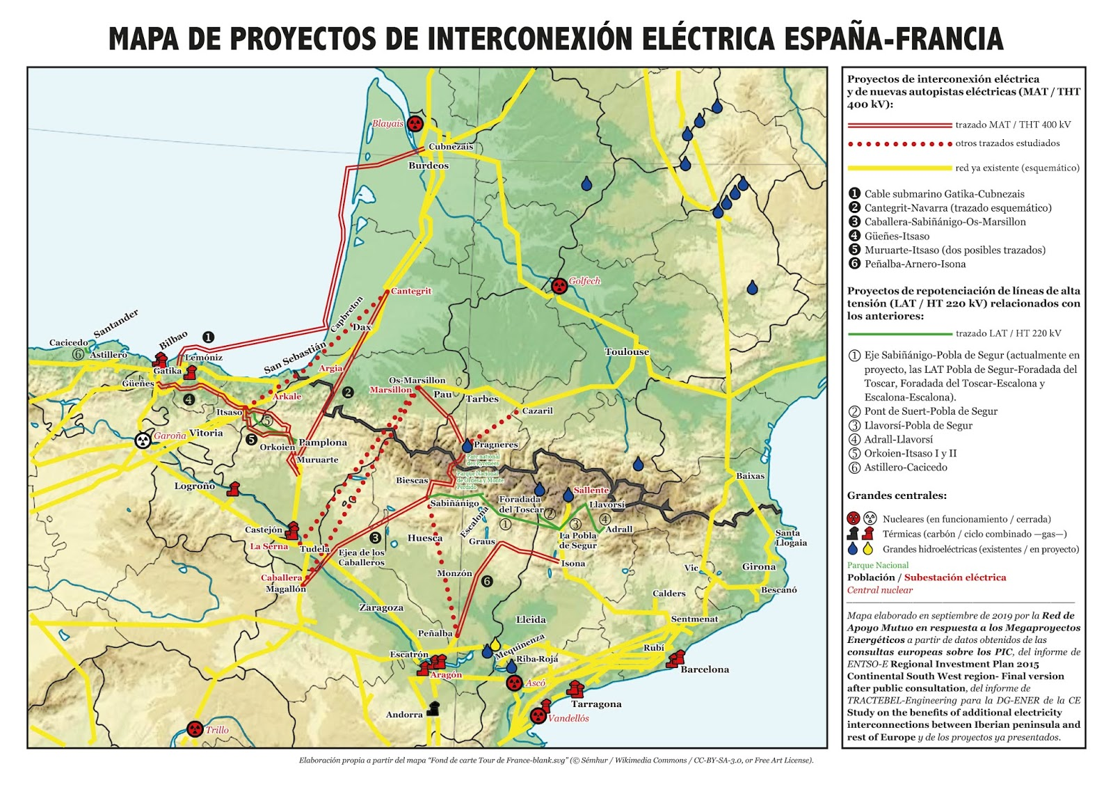 Mapa de los proyectos de interconexiones eléctricas España-Francia