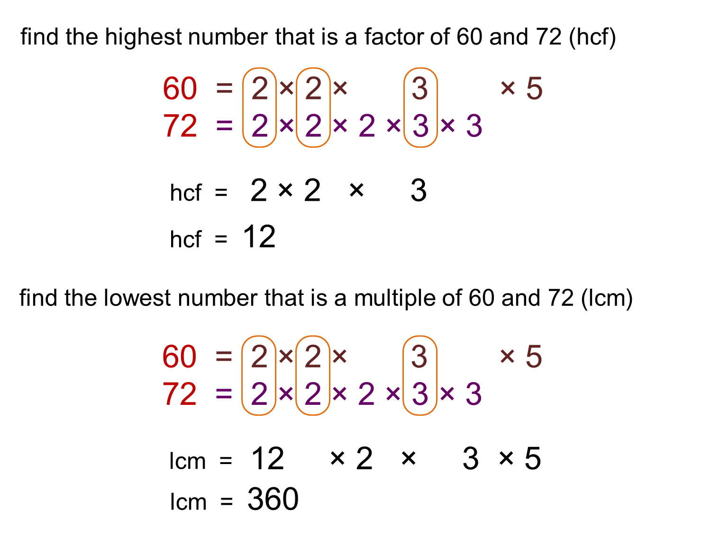Median Don Steward Mathematics Teaching Hcf And Lcm Problems