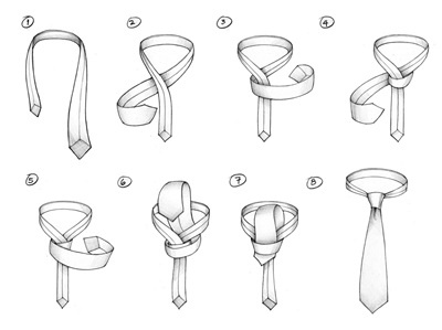 How to Tie A Tie : A KELVIN KNOT
