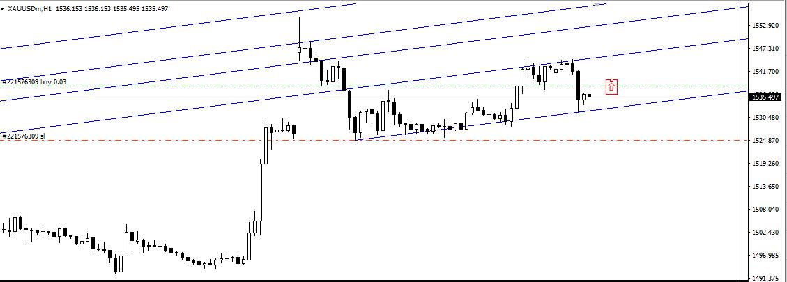 GOLD/USD