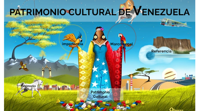 Historia y Cultura Nacional