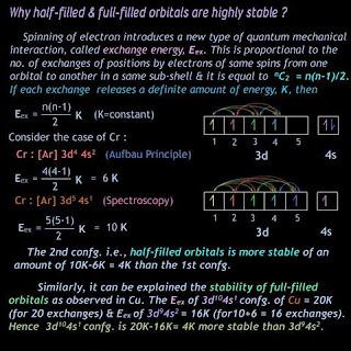 Exchange Energy with formula