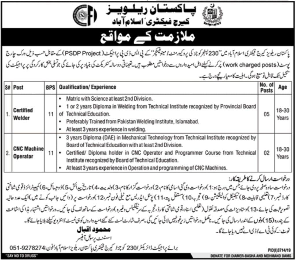 Pakistan Railway Latest jobs Advertisement 2020