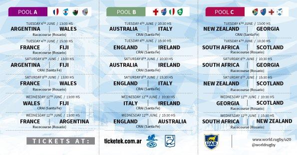 Fixture del Mundial M-20 en Argentina #WorldRugbyU20s