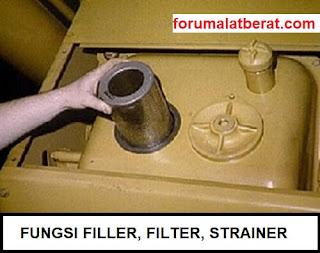 fungsi filter sistem hidrolik