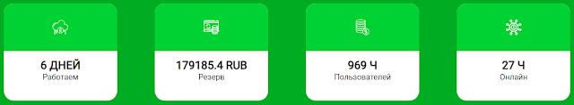 colibri-club.org обзор