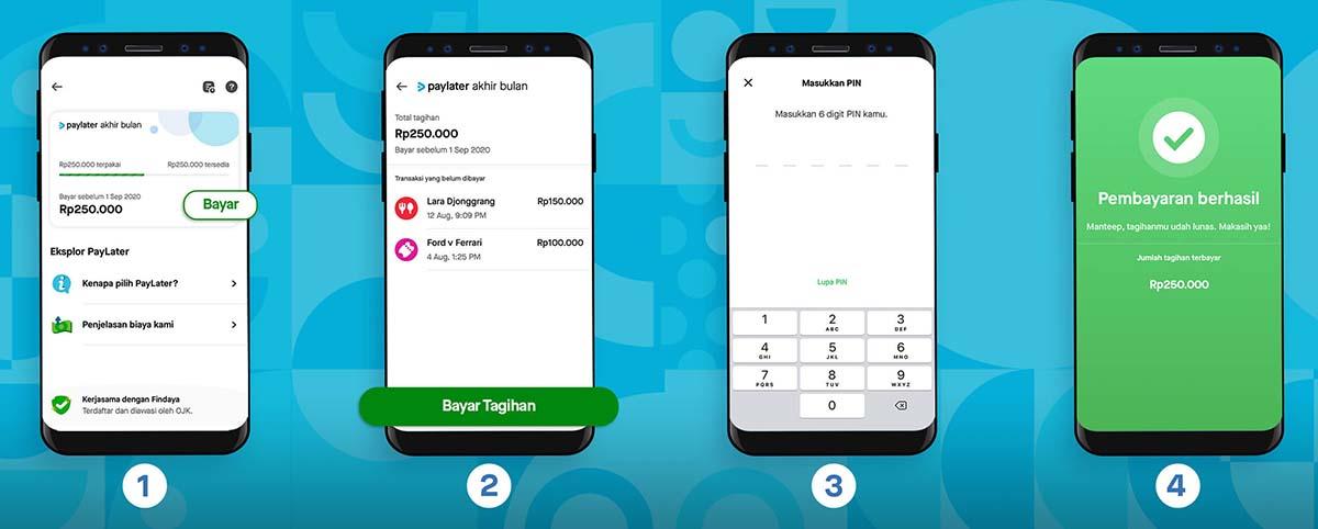 Cara Mengaktifkan PayLater Gojek, Pembayaran, dan Biaya Layanan 2021