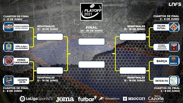 LNFS 2020/2021 - Playoffs: Semifinales