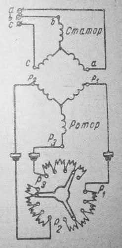 Реостатный пуск для асинхронных двигателей с фазным ротором