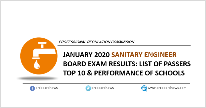 LIST OF PASSERS: January 2020 Sanitary Engineer board exam result