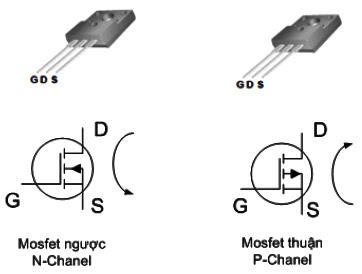 Hình 21 - Mosfet thuận và Mosfet ngược.