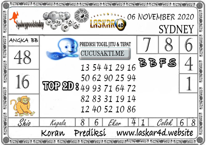 Prediksi Togel SYDNEY LASKAR4D 06 NOVEMBER 2020