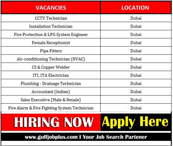 Various Job Vacancies In Dubai - GULF JOB PLUS