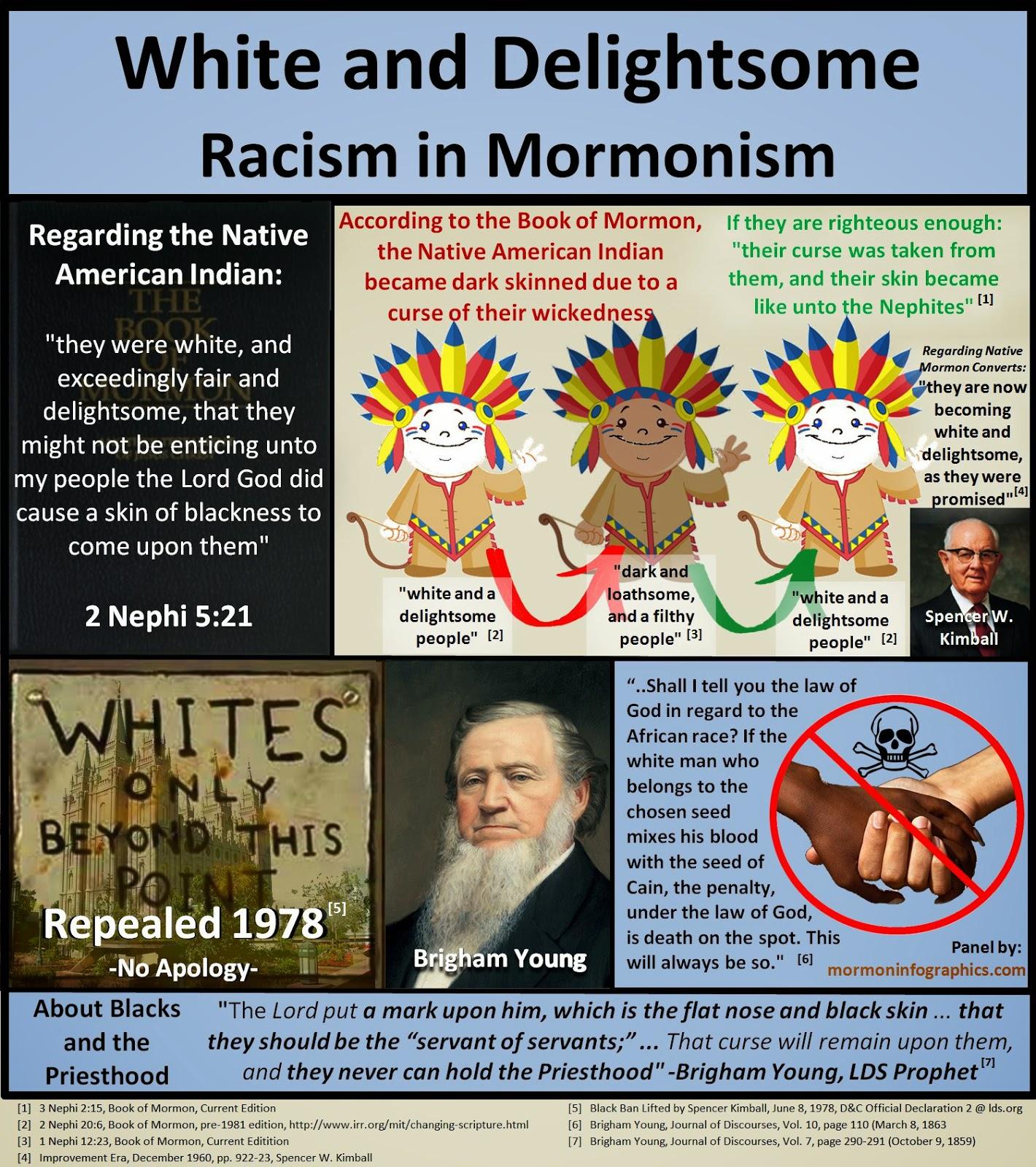 Mormon Infographics: September 2012