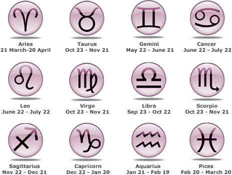 Year zodiac Signs For April 13
