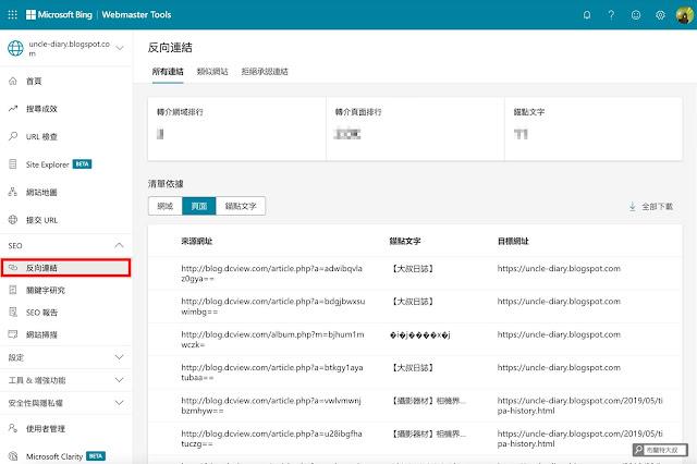 【網站 SEO】用 Webmasters Tools 提升 Yahoo、Bing 搜尋引擎中的網頁排名 (網站、部落格都適用) - 反向連結 (Backlink) 是網頁公信力的指標之一