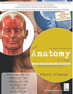 Best NEET PG Anatomy Book