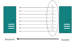 transmisi-paralel